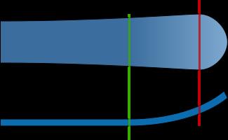 long-tip