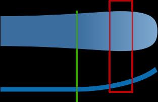 square-tip